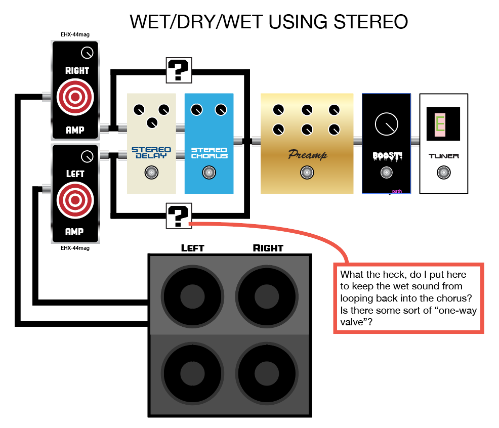 Pedalboard Wiring Diagram Library Pedal Board Kit Power Any Help Is Appreciated Thanks